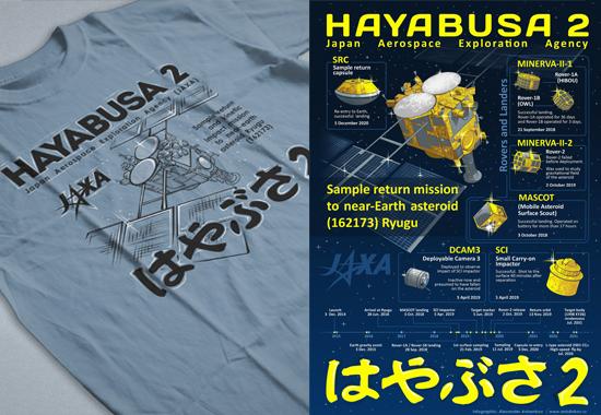 Haybusa2 инфографика о миссии и принт для футболок